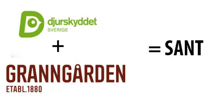 Svenska organisationer for djurskydd